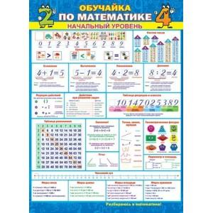 """Плакат обучающий, 499 мм * 691 мм, """"Обучайка по математике. Начальный уровень"""" Мир Открыток, картон"""
