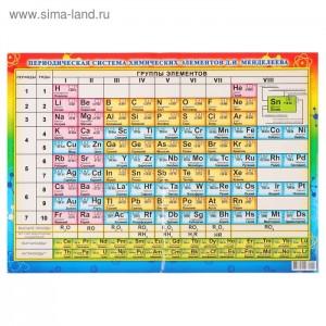 """Плакат """"Таблица Менделеева"""" А2"""